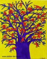 Reproduction d'un tableau de Keith Haring et changement code couleur